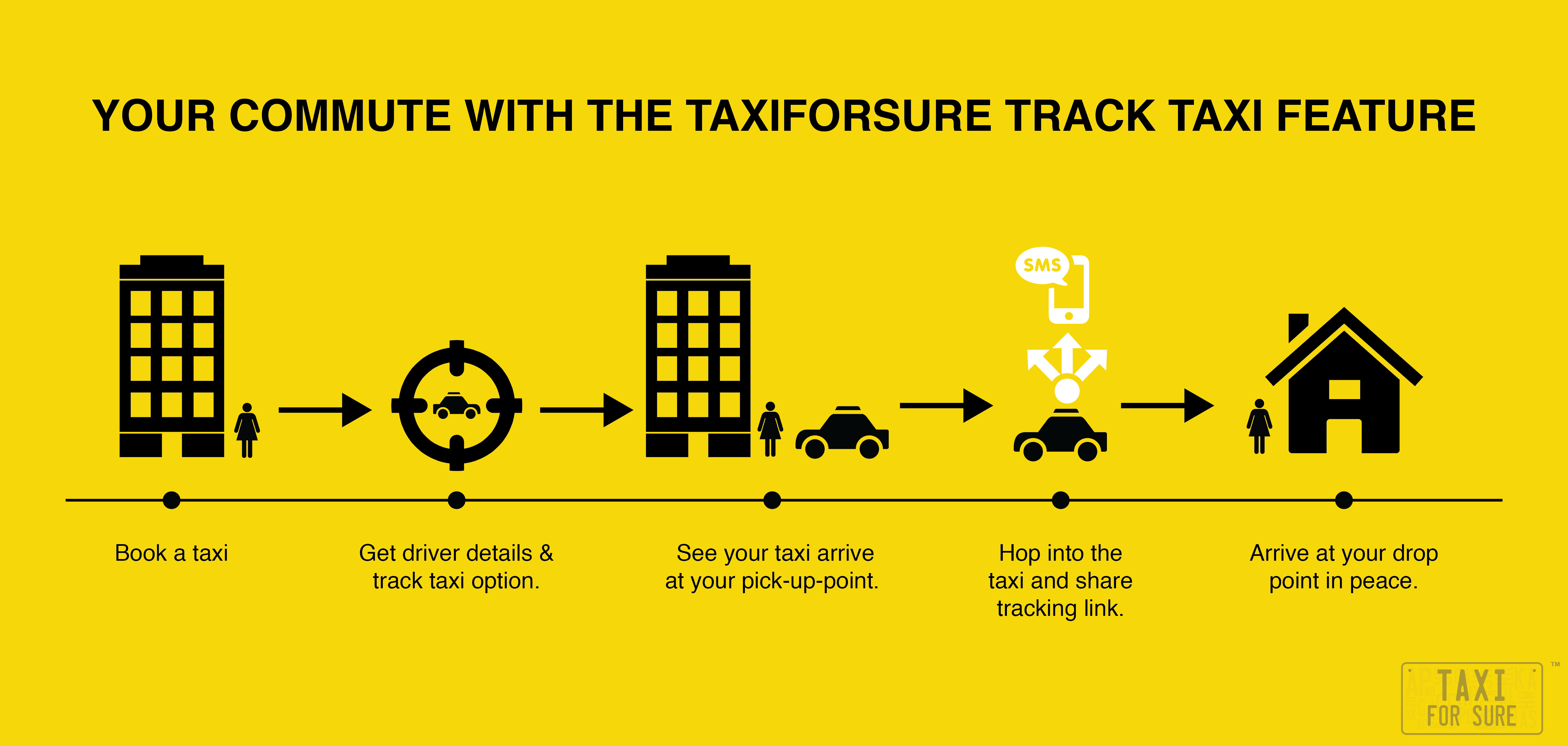 After-Track-Taxi-TaxiForSure