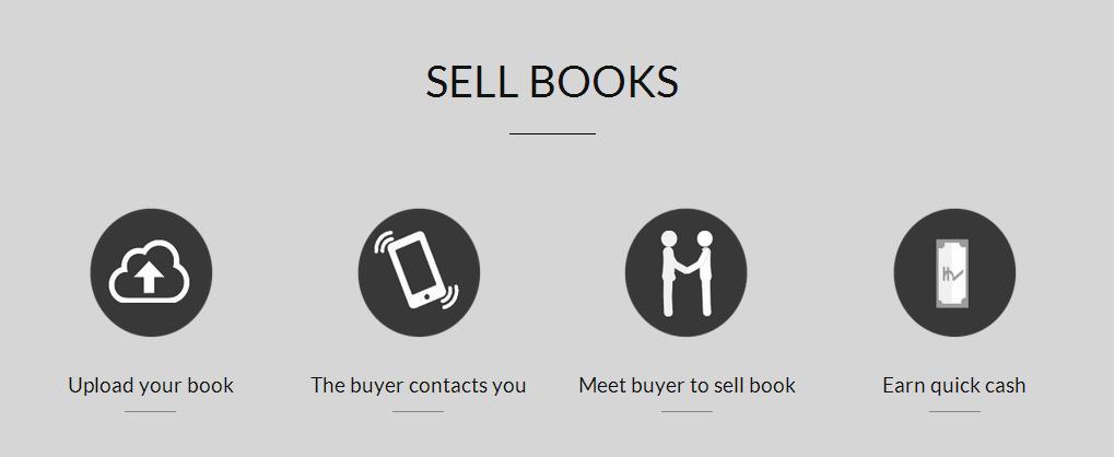 SellBooks