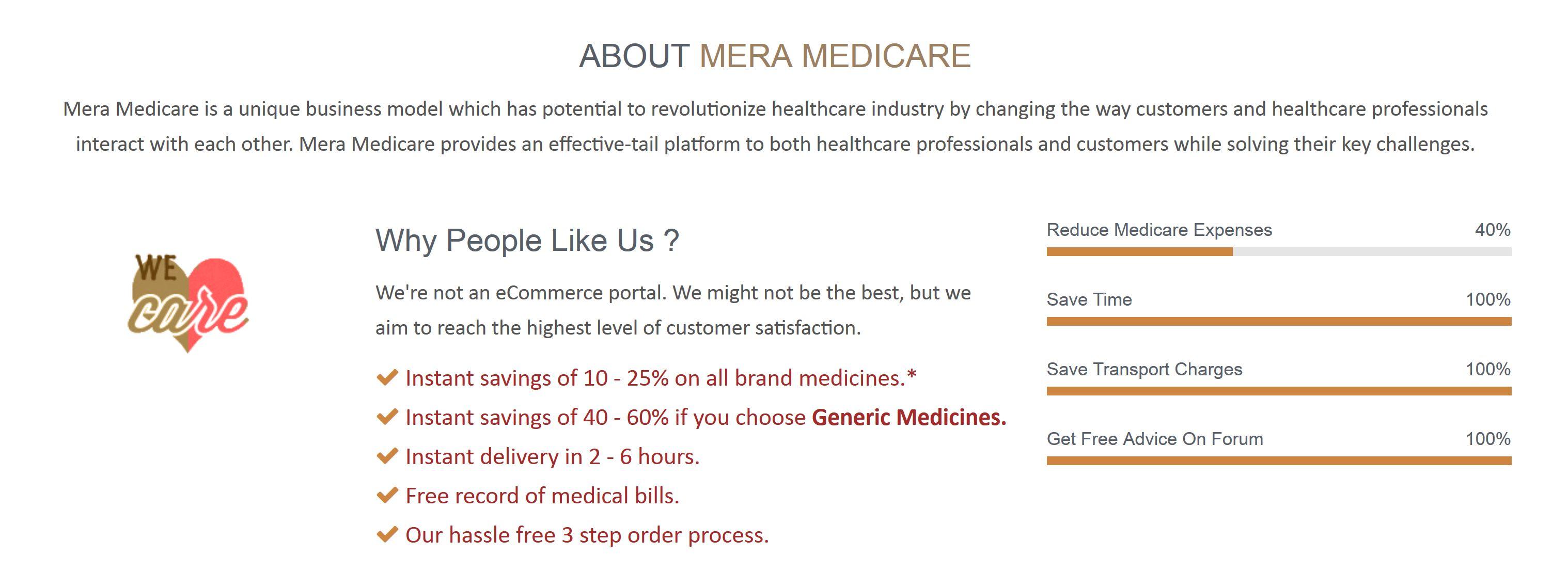 Mera-Medicare