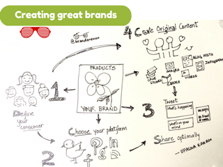 How to get customers raving about your brand
