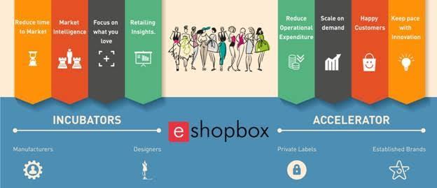 eshopbox-1