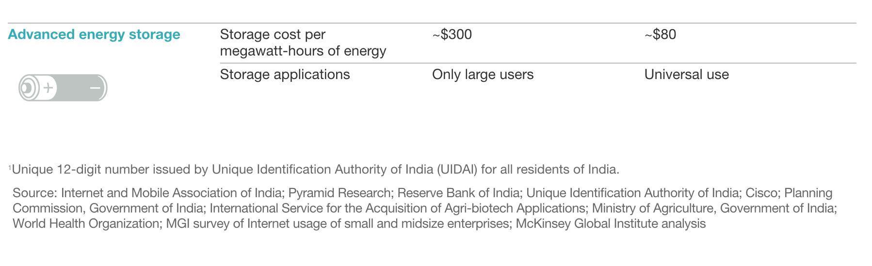 India-tech-mckinsey4