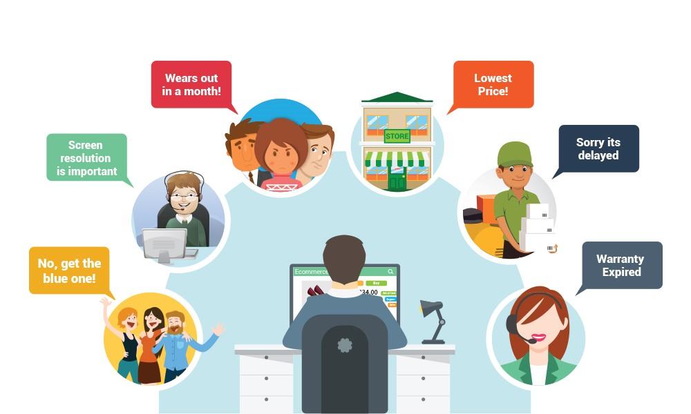 Chat-Commerce