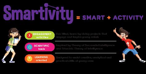 Smartivity-1