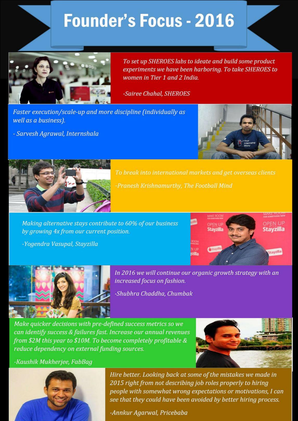 founders-focus 2016