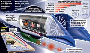 Hyperloop Concept