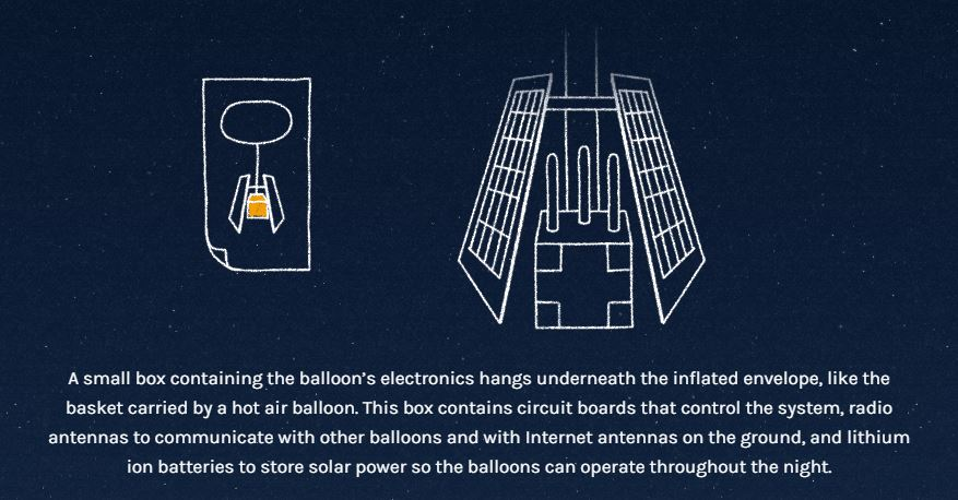 project loon 4