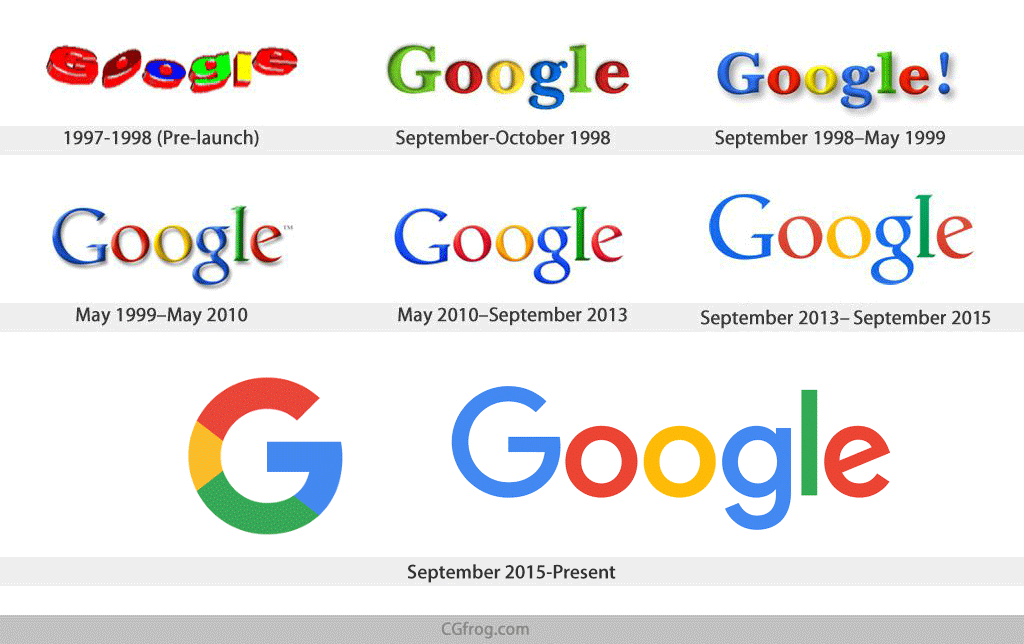 History Of Googles Logo Changes And Thought Process Behind