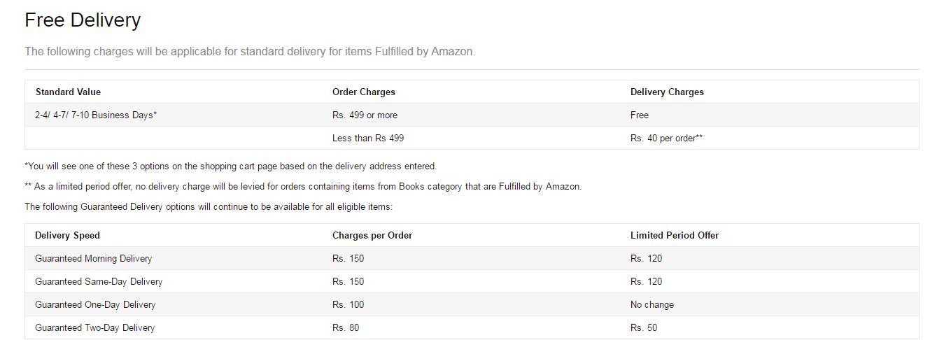 amazon india 2