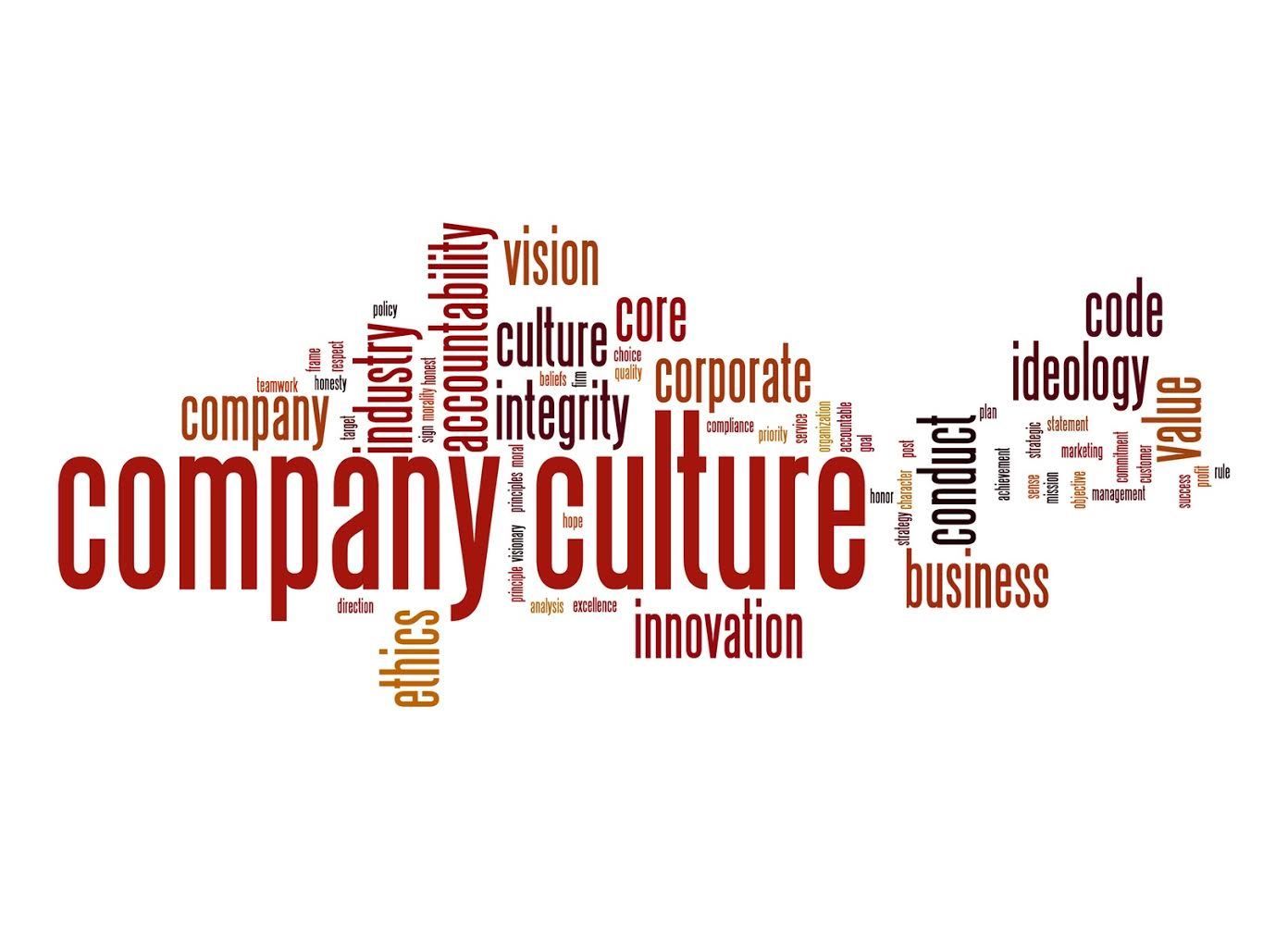 how to start a startup culture