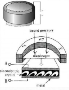 piezoelectricity applications 4