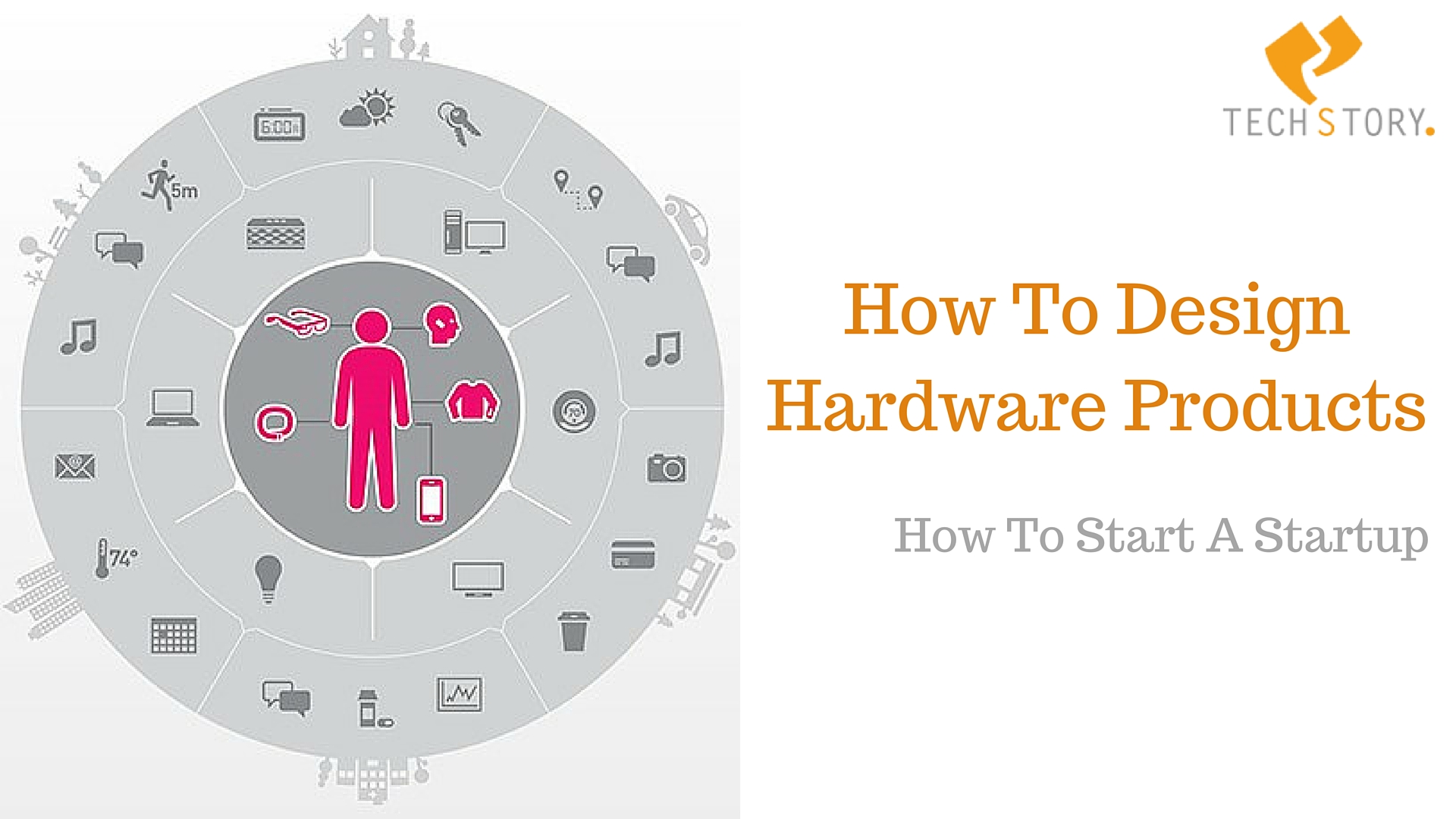 how to design hardware products