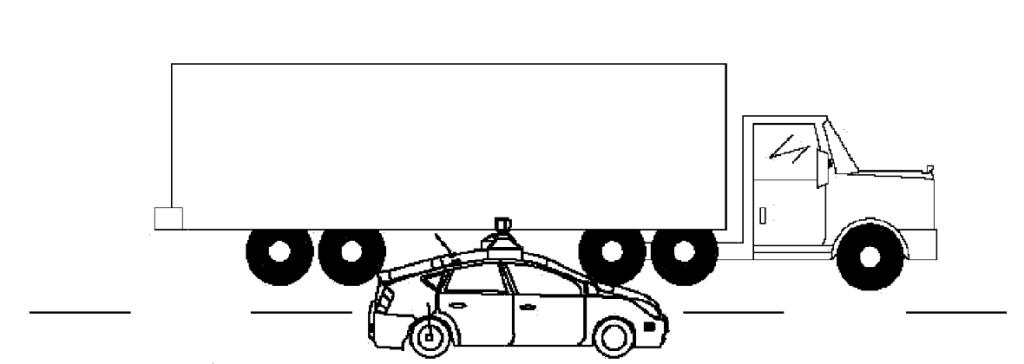 Driverless-car-and-truck