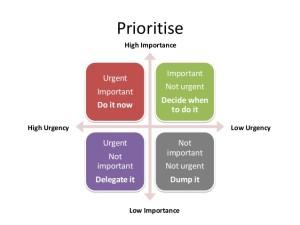 skills-and-traits-of-successul-entrepreneurs-time-management-tactics-12-638