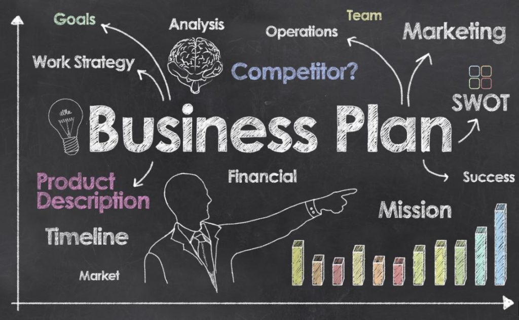 "... You REALLY Need A Business Plan?"" (With 1 Page Business Plan Template"