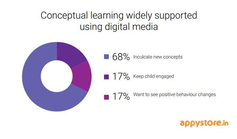 digital-learning-tools-1