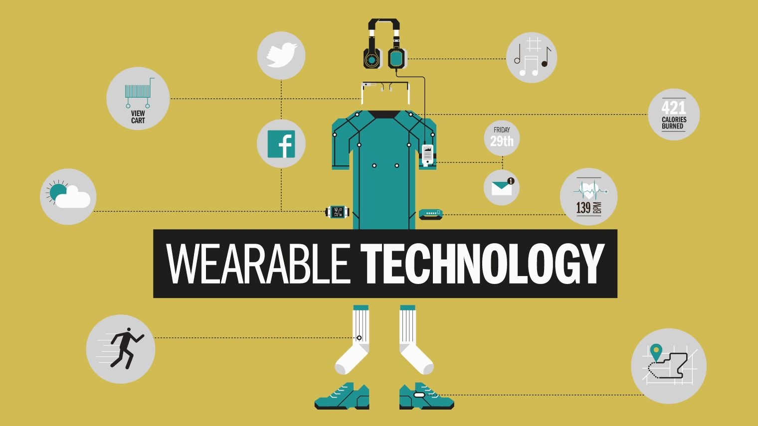 wearable devices lifestyle