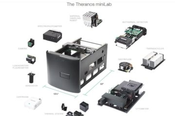 theranos-minilab-technology
