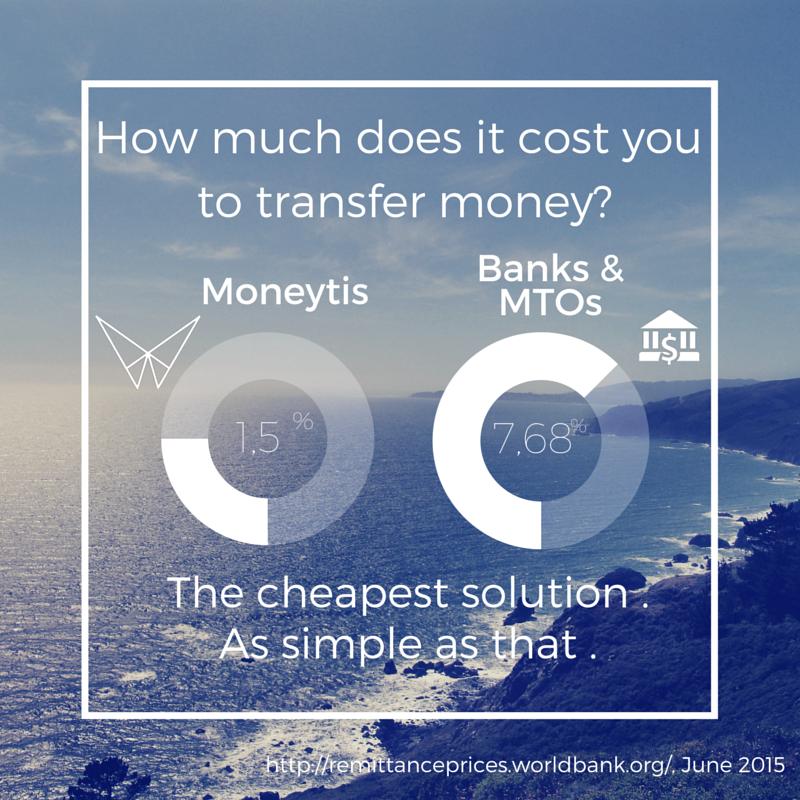 moneytis_4