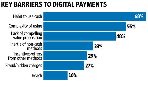 cashless-economy-india-2