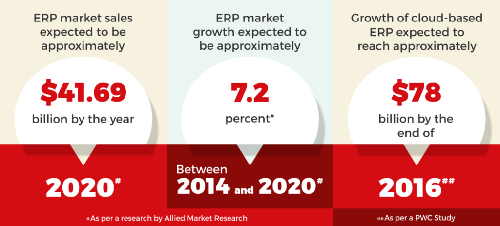erp-software-trends