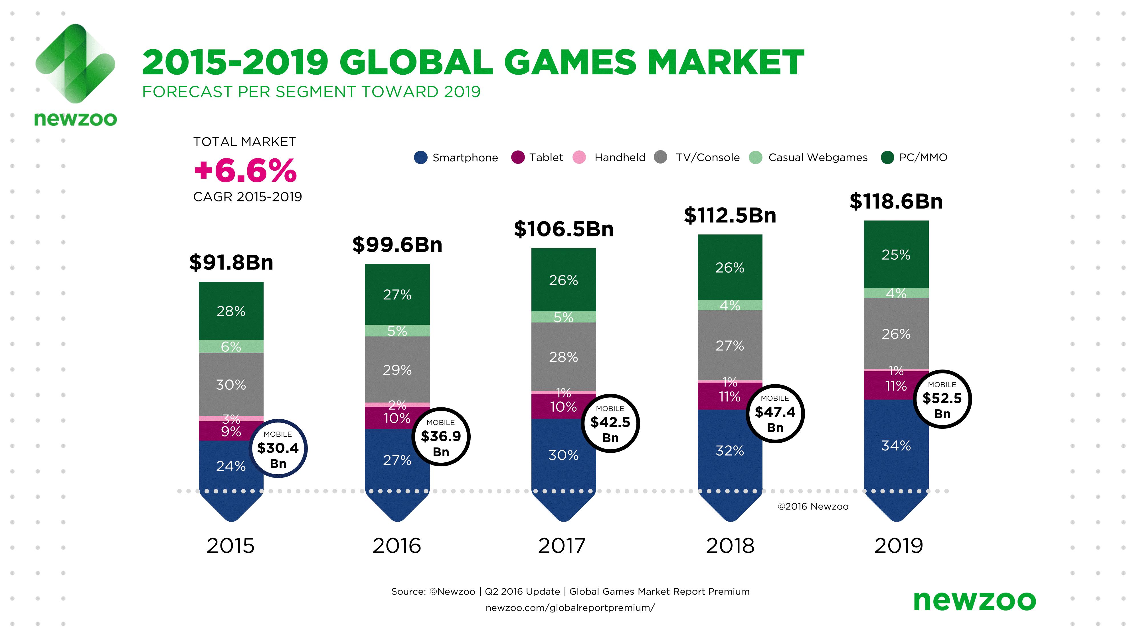 online-gaming-future-2-jpg
