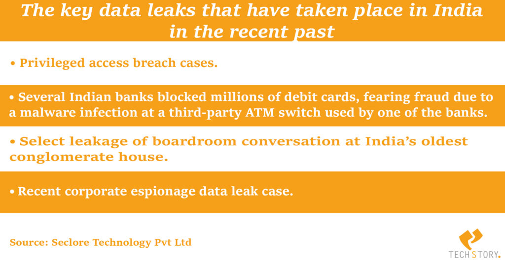 india-data-leaks