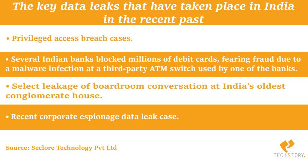 india-data-leaks