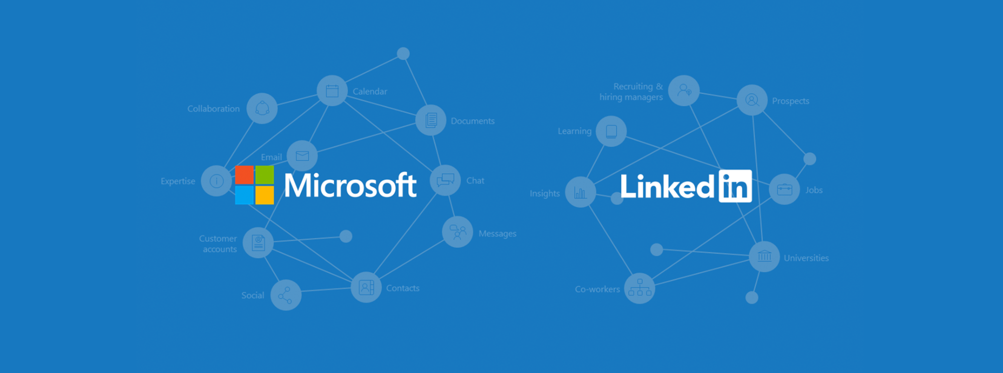 Microsoft-LinkedIn Acquisition