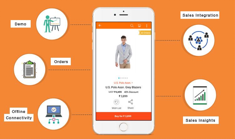 best mobile sales tool