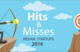 indian startups 2016