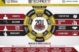 technex