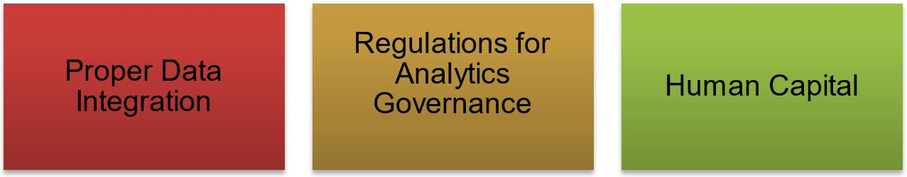governance in analytics