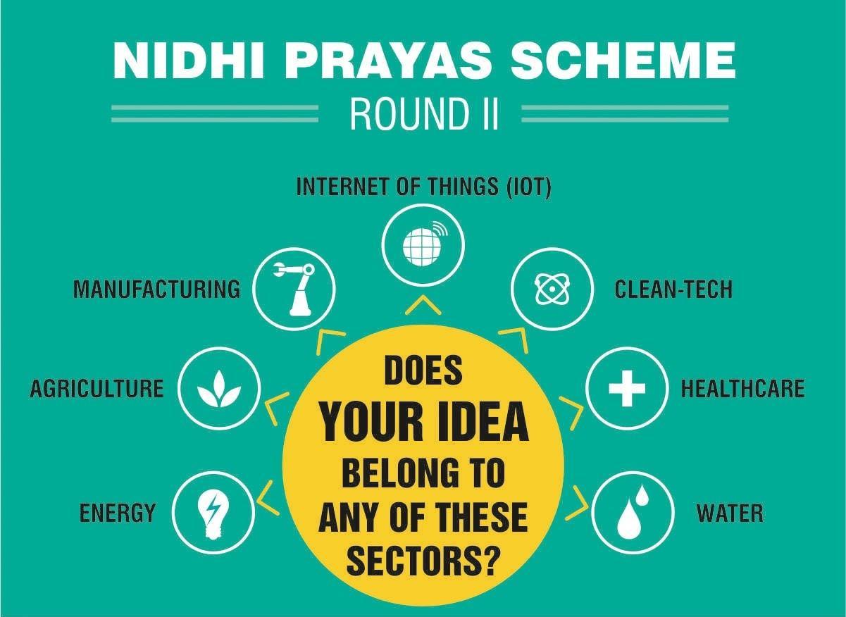 NIDHI Prayas Scheme