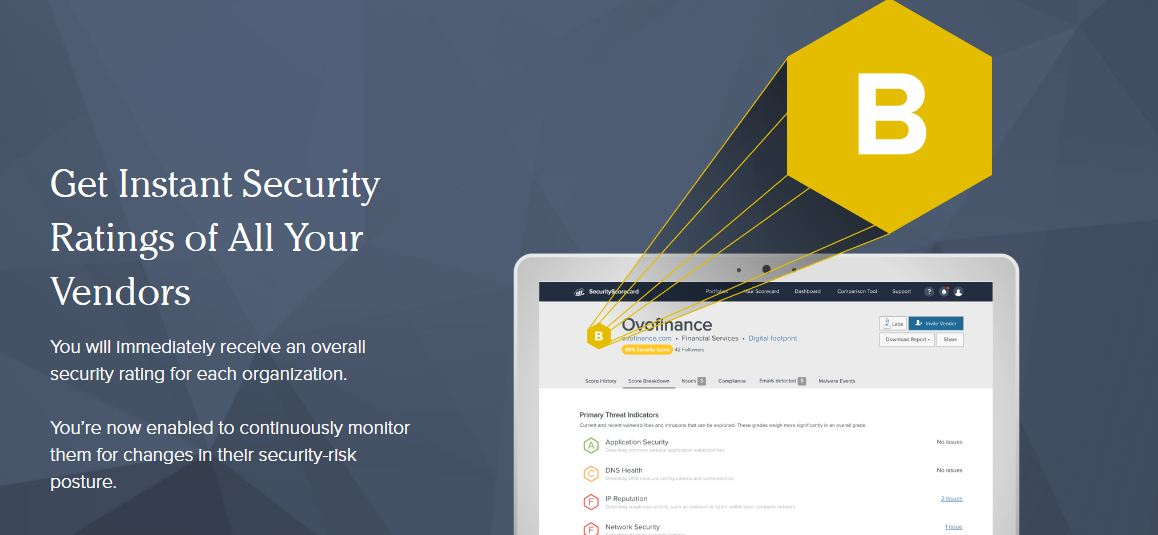 SecurityScorecard raises funding