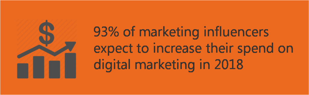 Need of Digital Marketing solutions for quicker growth 1