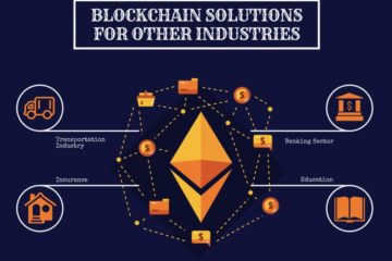 blockchain impact on various industries