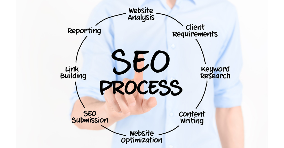 GeeWorx Takes a Distinctive Path in Providing What Client Need for SEO Marketing