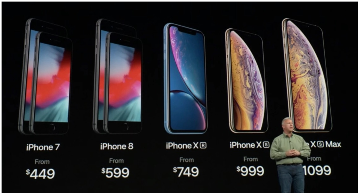 Price comparison of iPhone