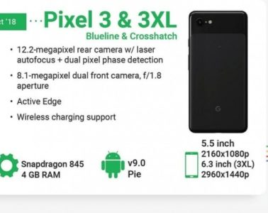 Google Pixel 3, 3XL