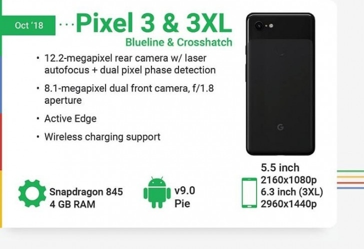 Pixel 3, 3XL