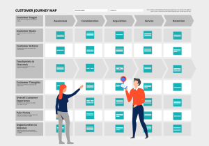 AI will change the way you shop customer journey mapping