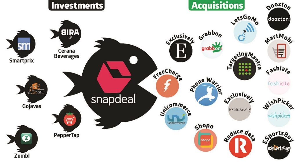 Snapdeal acquisitions
