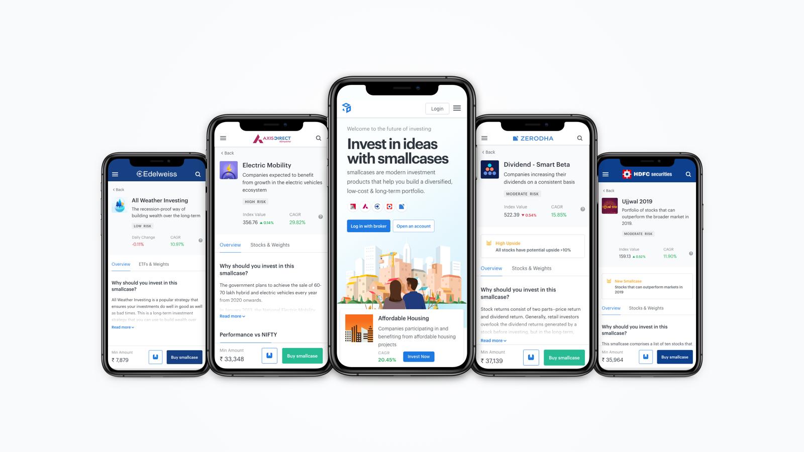 Fintech startup Smallcase
