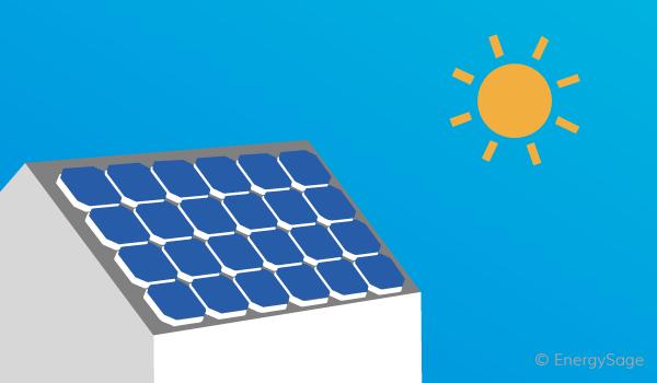 Bharti Airtel buys stake in solar energy company, Avaada Energy Pvt Ltd.