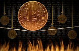 Bitcoin's price drop