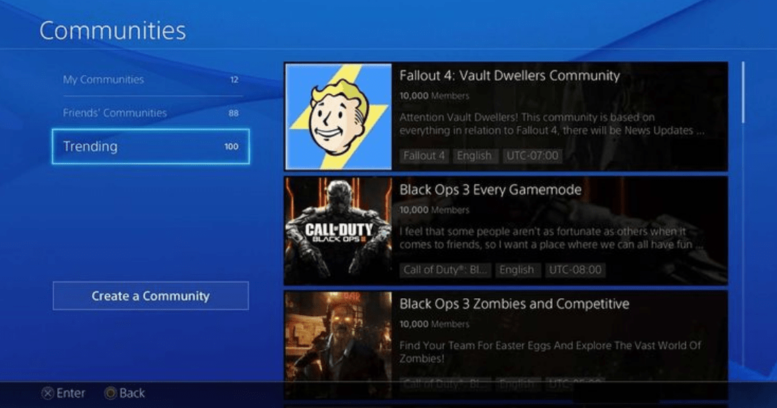 A Overview Look On Sony PlayStation Communities Feature