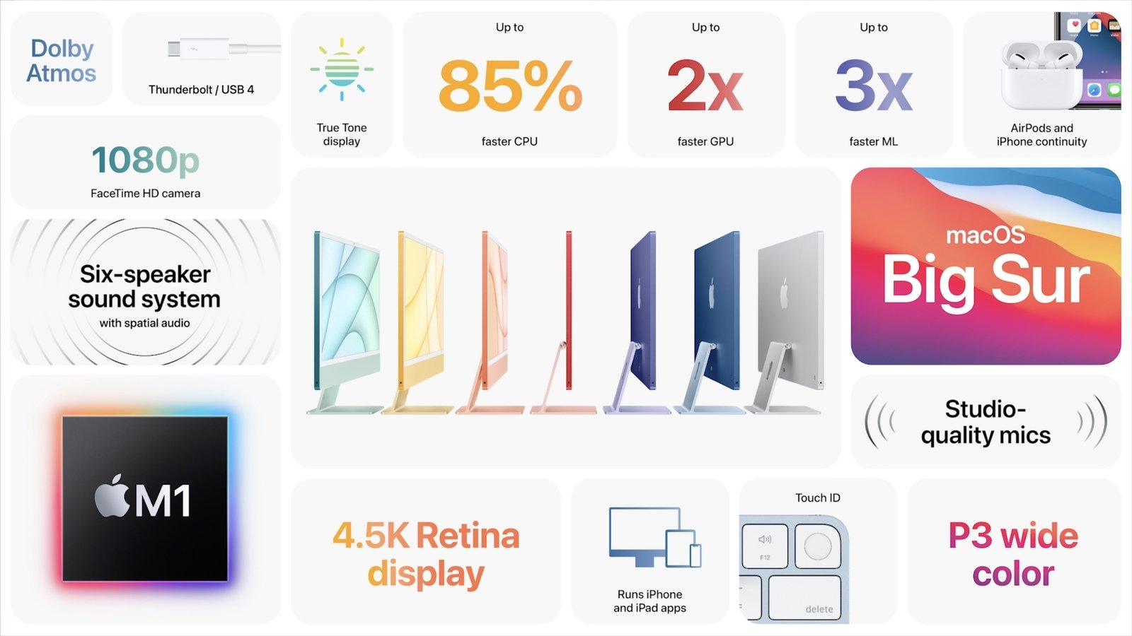10:53 - iMac 2021 - Specification And Features