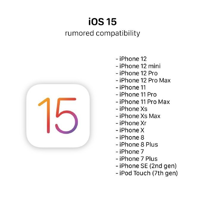 Apple iOS 15 – Which iPhones Will Support?