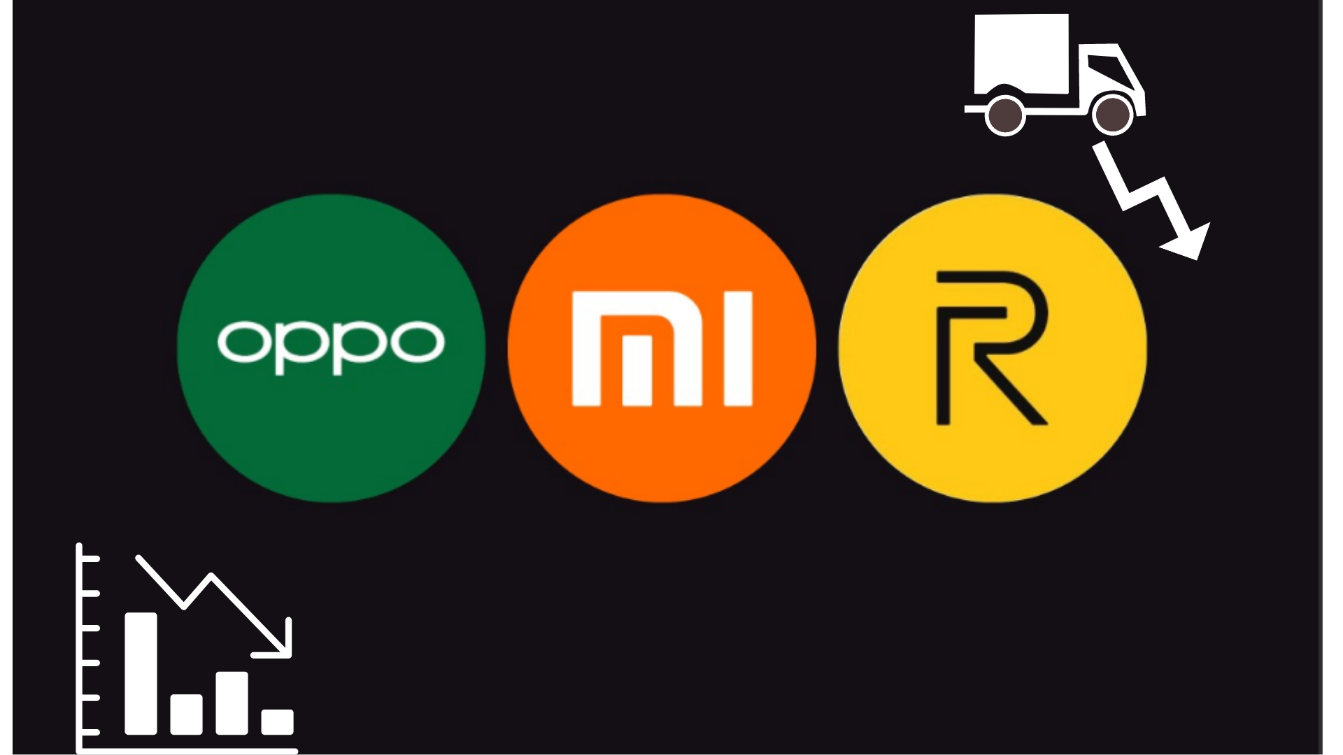 Xiaomi, Oppo, Realme & Other Chinese Brands Faces A Further Slash In Shipments